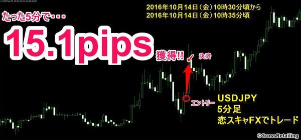 恋スキャFX・2016年10月14日15.1pips.png