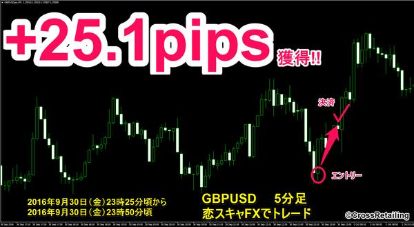 恋スキャFX・2016年9月30日25.1pips.png